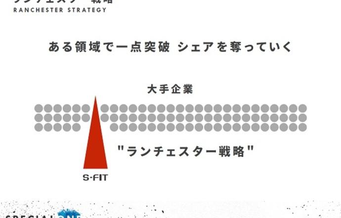 株式会社S-FITの当社の強み・当社の課題について写真1